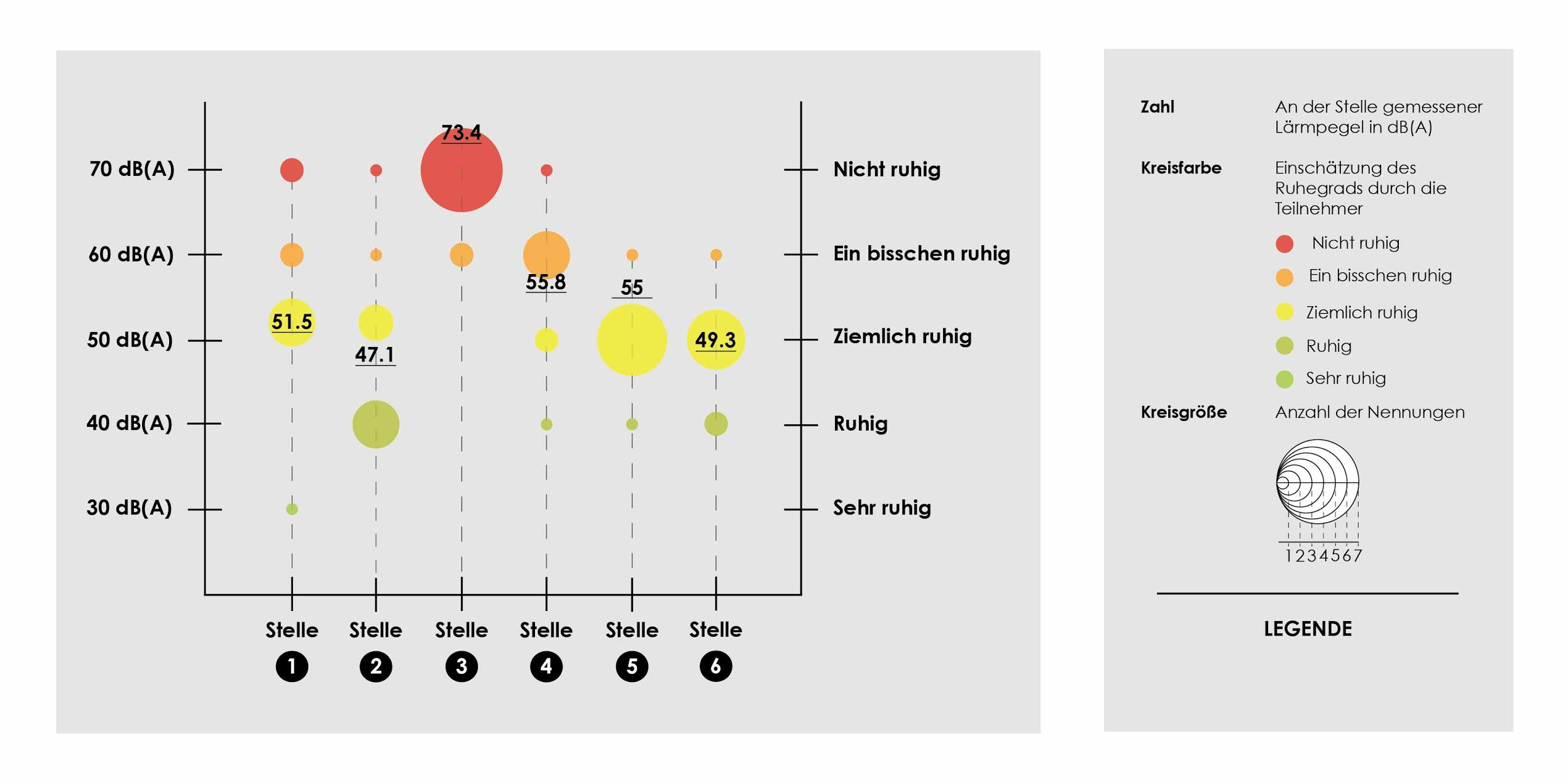 diagramm_köpenick_kleiner