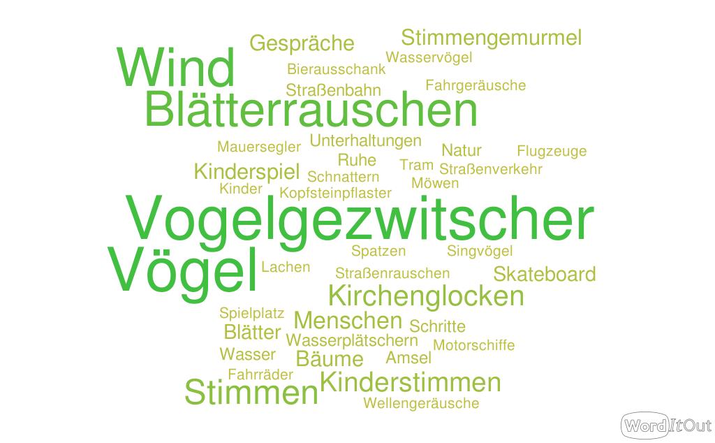 wordcloud_Soundwalk_Köpenick_positive