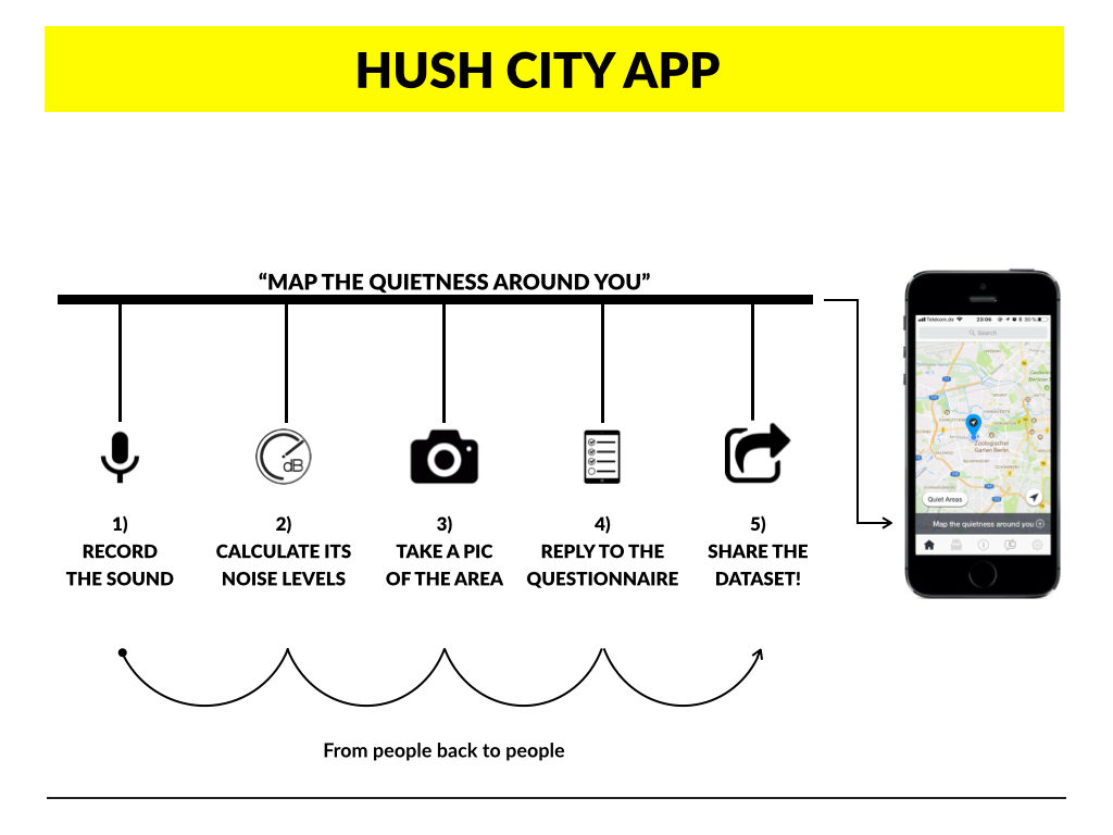 HUSH-CITY-GALLERY.001