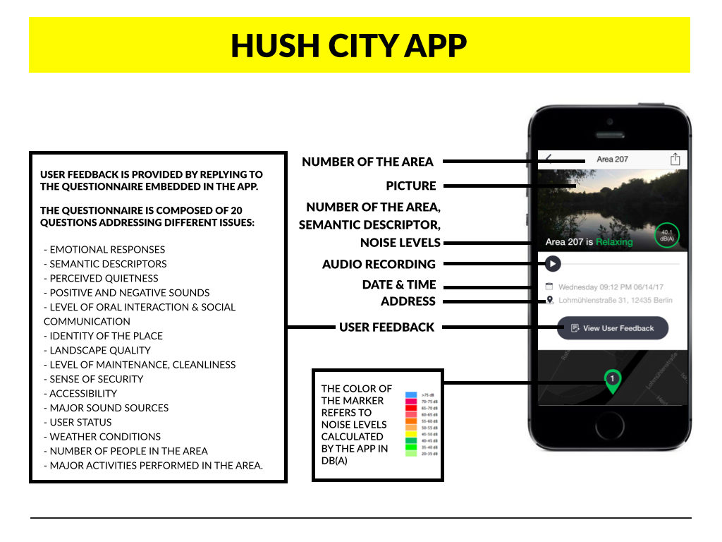 HUSH-CITY-GALLERY.002